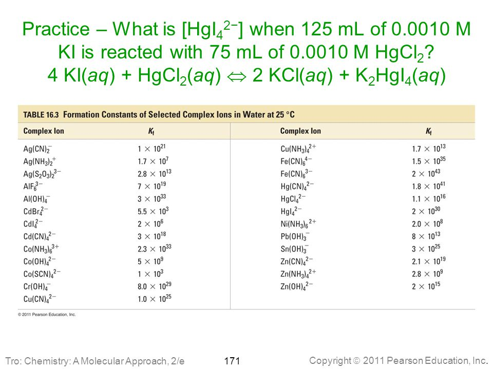 Practice – What is [HgI42−] when 125 mL of 0